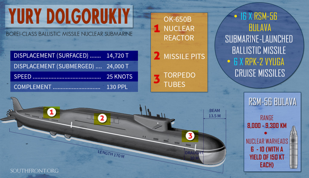 Russia's Yury Dolgorukiy Ballistic Missile Nuclear Submarine (Infographics)