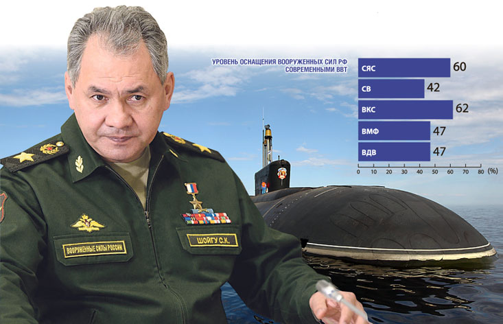 'Springboards And Borders' - Article By Russian Defense Minister