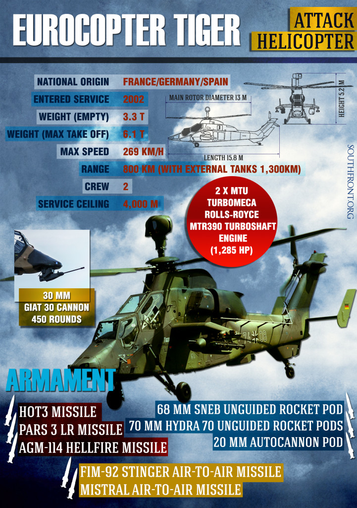 Eurocopter Tiger Attack Helicopter (Infographics)