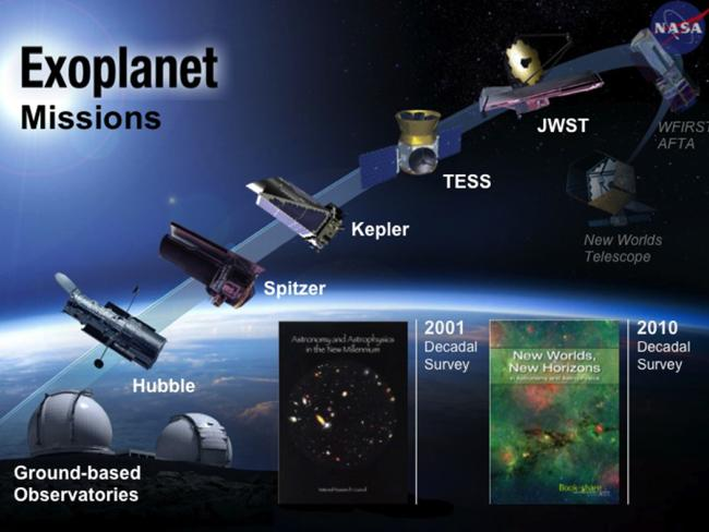NASA Announces Urgent Press Conference Over New Exoplanet Findings