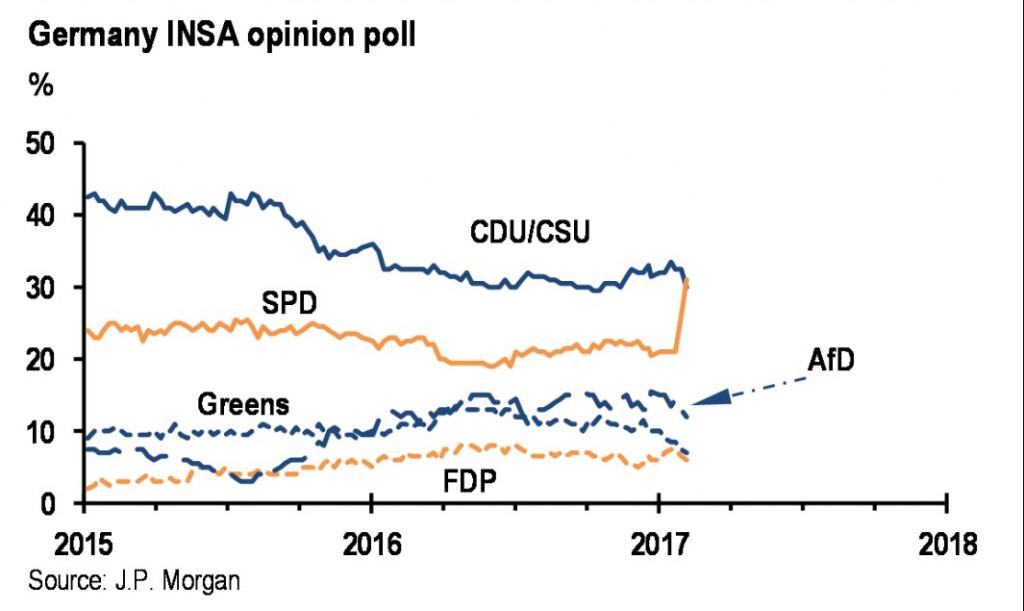 """Bild Asks """"Is Germany Tired Of Merkel?"""""""
