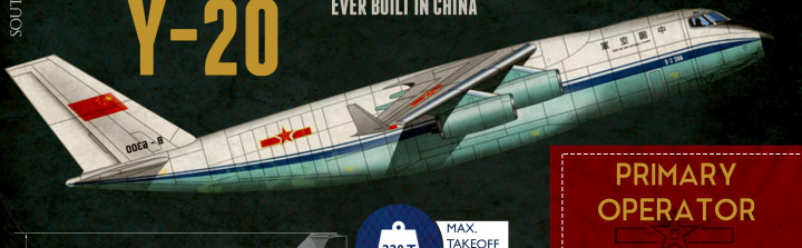 Xian Y-20 (4)