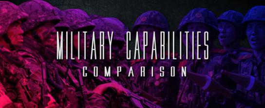 military capabilities