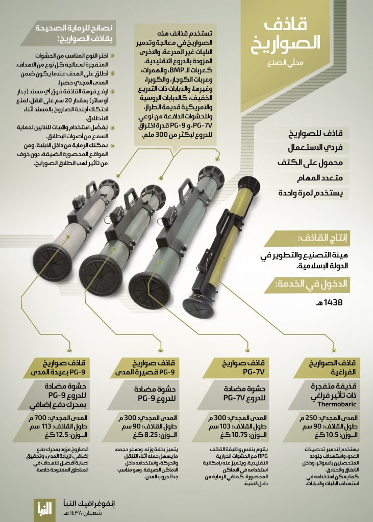 ISIS Released More Info About Its DIY Rocket Launchers