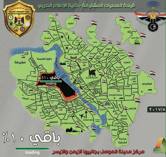 Iraqi Security Forces Liberated 90% Of Mosul