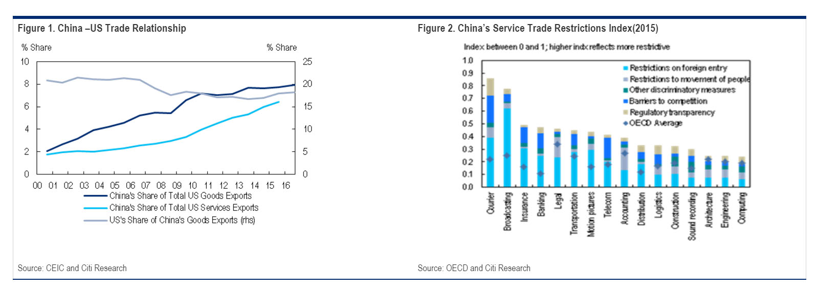 """About That """"Underwhelming"""" US-China Trade Deal: Much Less Than Meets The Eye"""
