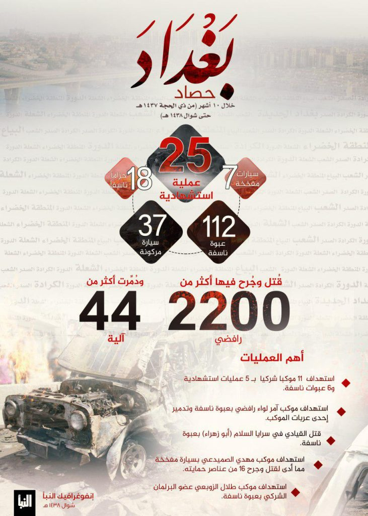 ISIS Claims It Carried Out 25 Terrorist Attacks In Baghdad In Last 10 Months