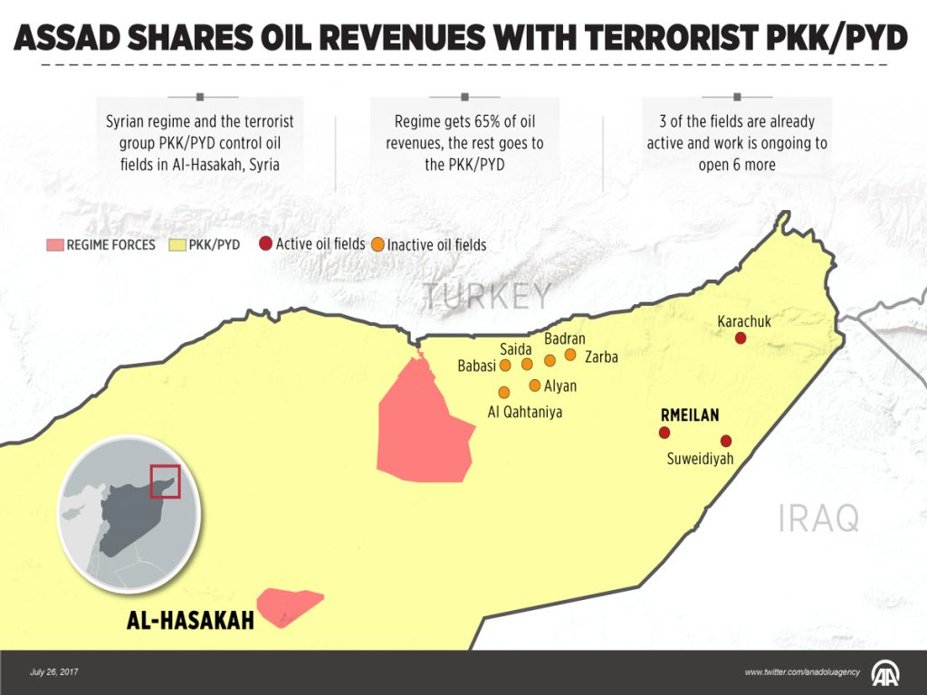 Turkish State-Run Anadolu Agency Blames Syrian Government And Kurdish Militias For Sharing Oil Revenue From Fields In Hasakah Province
