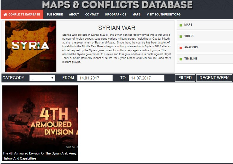 Comprehensive Update Of SouthFront's Maps & Conflicts Database