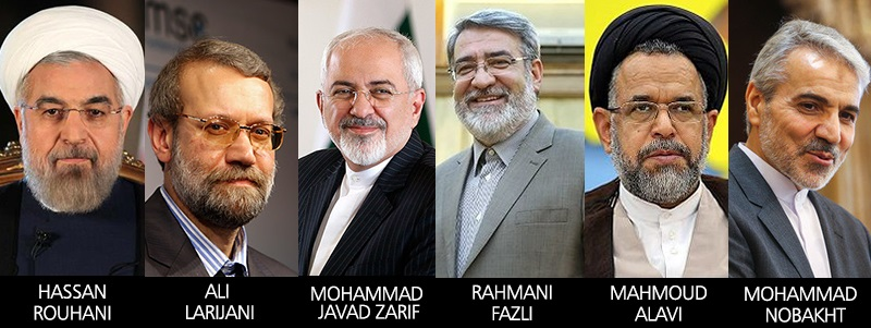 Who Creates Iranian Foreign Policy?