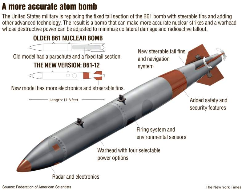 US Conducts Successful Field Test Of New Nuclear Bomb