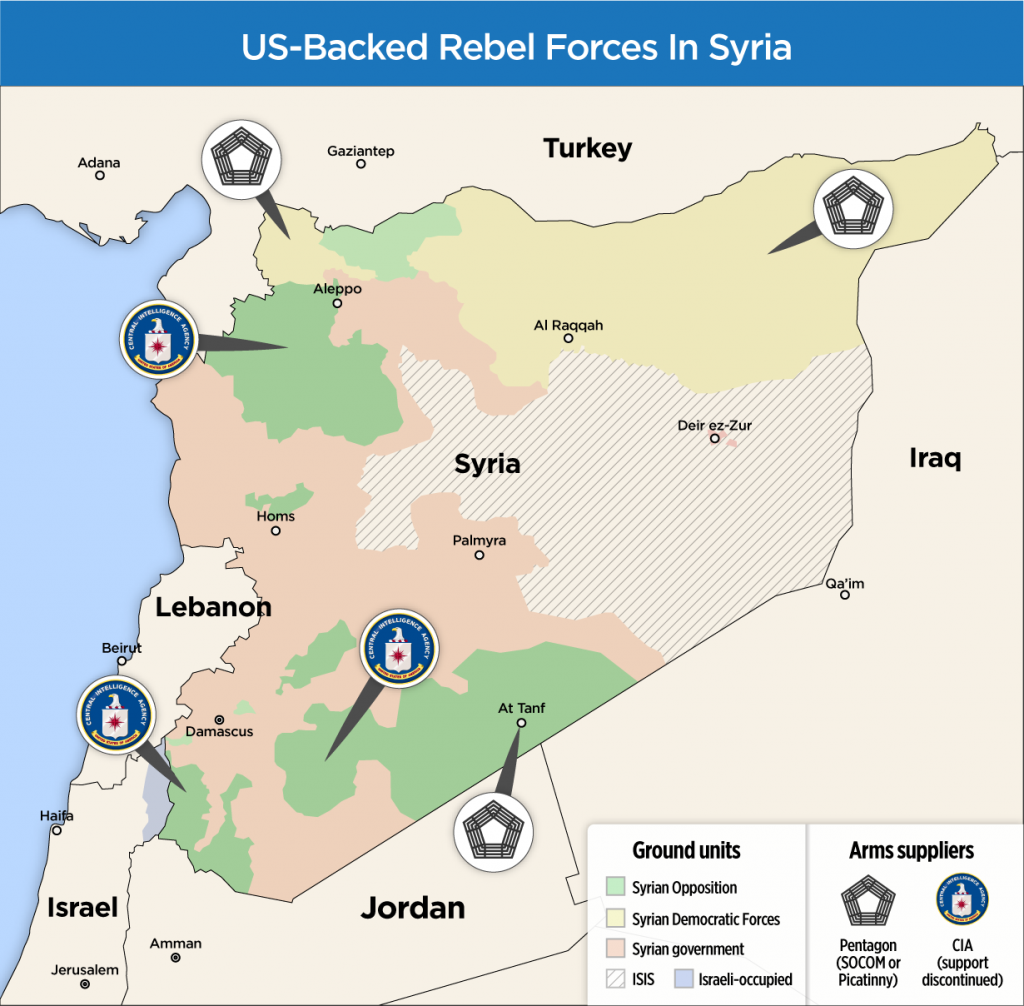 Bombshell Report Catches Pentagon Falsifying Paperwork For Weapons Transfers To Syrian Rebels