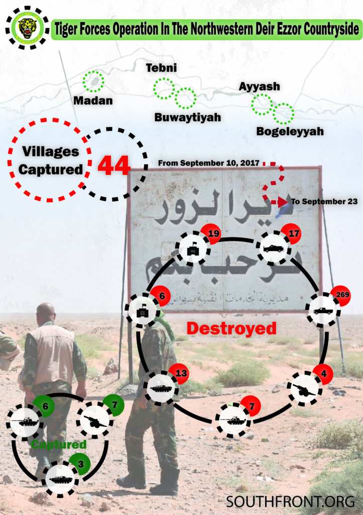 Summing Up Tiger Forces Operation In Northwestern Deir Ezzor Countryside (Infographics)