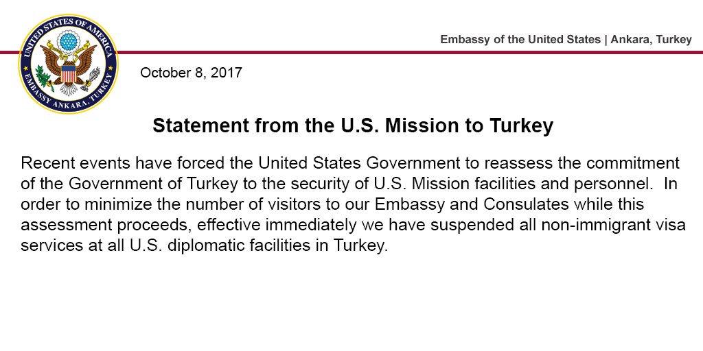US Reacts To Ankara's Idlib Operation: Restores Supplies To Al-Qaeda