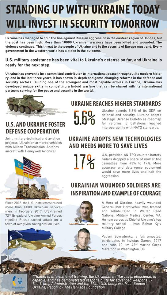 Ukraine Uses Washington Post To Spread Military Propaganda
