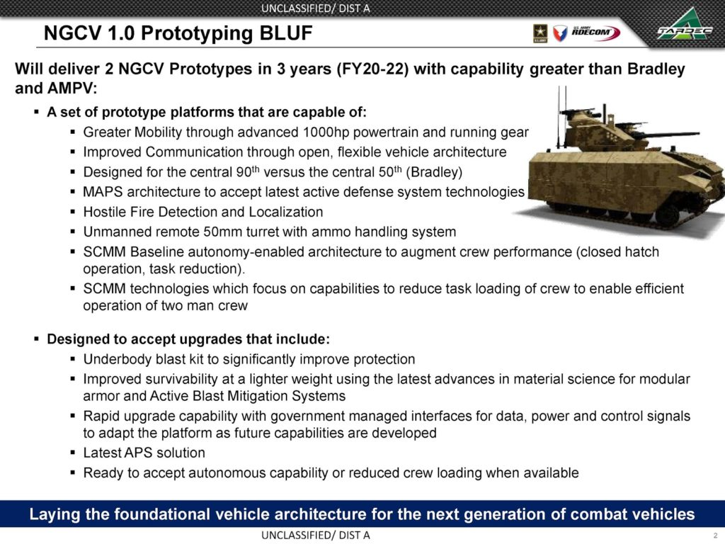 US Army Begins Prototyping Another Next-Generation Combat Vehicle
