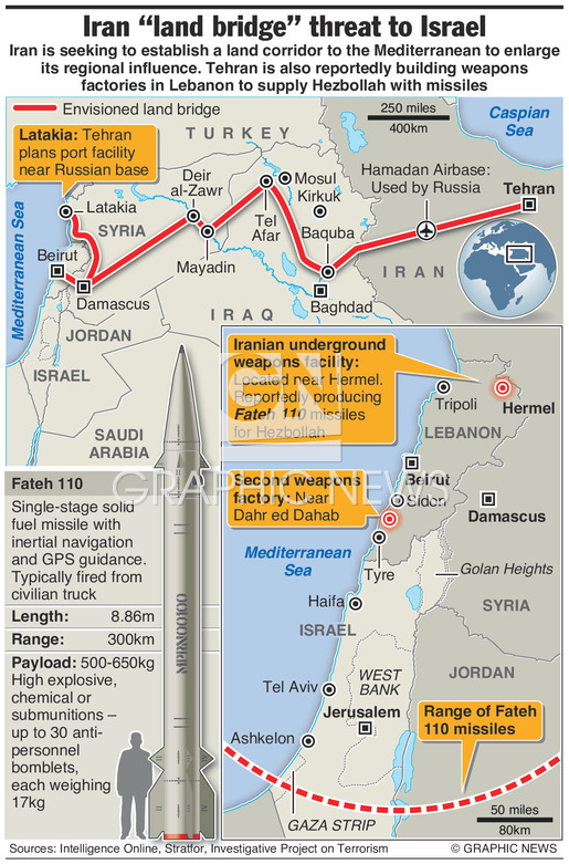 US Buffer Zone In Northeastern Syria And Land-Bridge From Tehran To Beirut