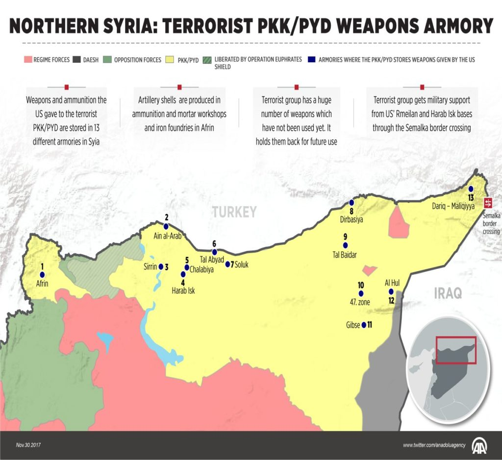 Turksih Media Reveals Location Of 13 Major Ammo Depots Belonging To Syrian Democratic Forces