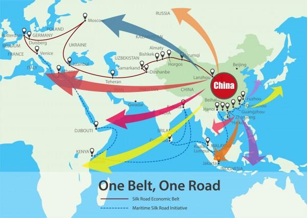China, Saudi Arabia, and the US