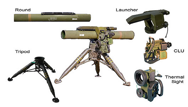 Field Experiences With Spike ATGM System