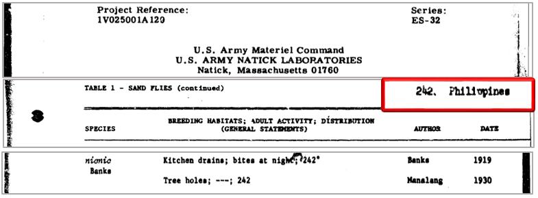 The Pentagon Bio-Weapons