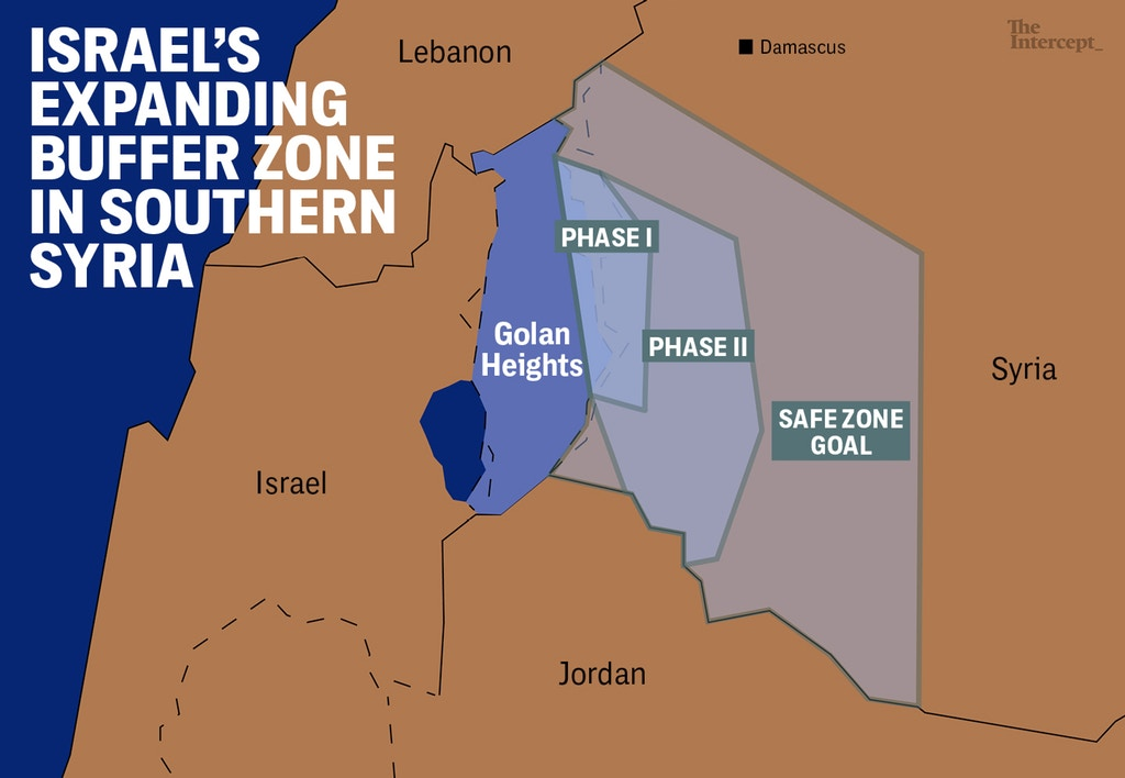 Israel Seeks To Use Free Syrian Army To Establish 40km Deep 'Safe Zone' In Southern Syria – Report