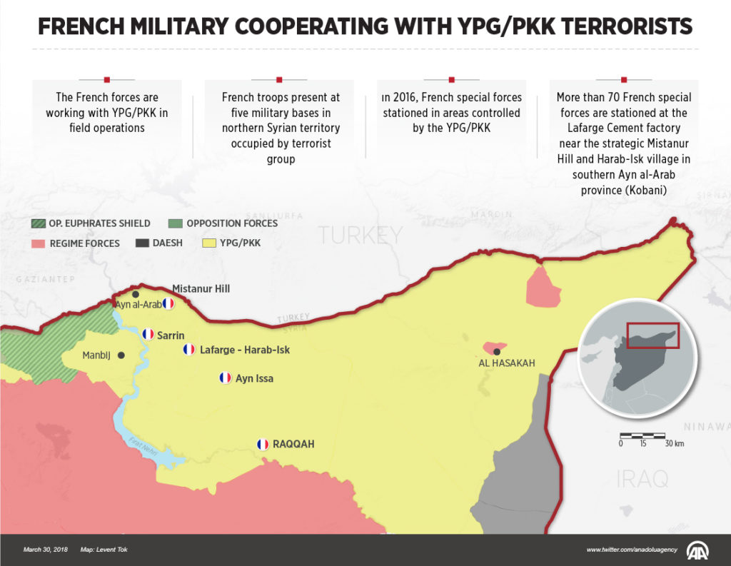 Turksih Media Says French Troops Deployed At 5 Military Bases In Northern Syria