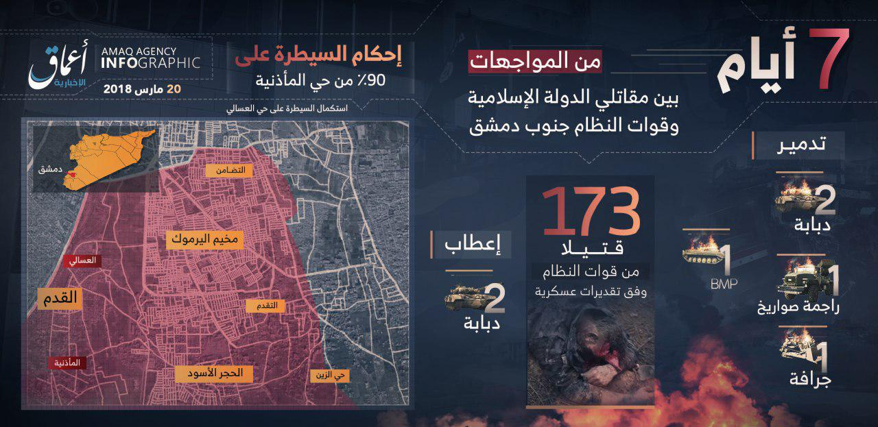 ISIS' Media Wing Releases Report About Results Of ISIS Attacks In Southern Damascus