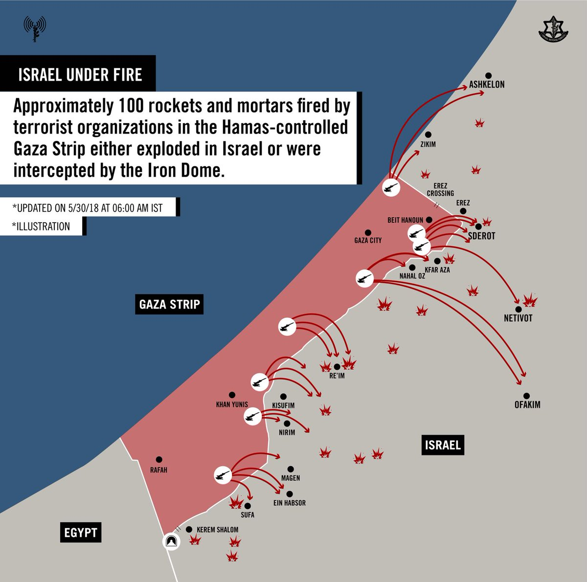 Gaza Strip Escalation - May 29-30, 2018 (Map, Photos, Videos) on palestinian people, sea of galilee, oman map, tel aviv, plateau of iran map, yasser arafat, himalayas map, palestinian territories, east jerusalem, bangladesh map, greece map, united kingdom map, world map, jordan river, morocco map, middle east political map, west bank, six-day war, western sahara map, indonesia map, sinai peninsula map, ethiopia map, iberian peninsula map, yom kippur war, austria map, golan heights, iudaea province map, philippines map, jerusalem map, oslo accords, yemen map, sinai peninsula, western wall, portugal map,