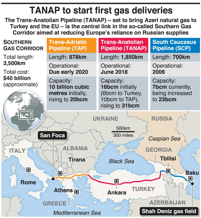 Turkey Opens TANAP Pipeline That Will Bring Azeri Gas To Europe