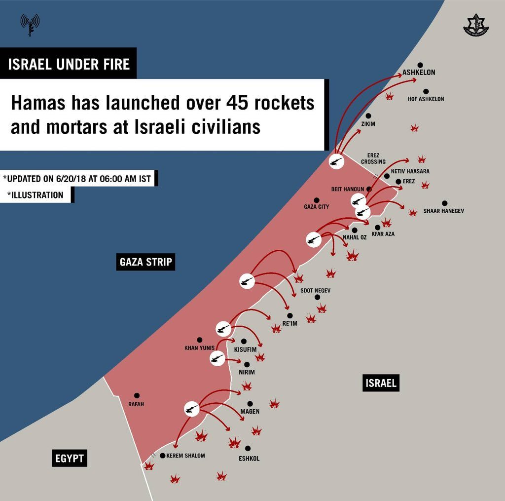 Israeli Warplanes Strike Gaza Strip. Hamas Launches 45 Rockets In Response