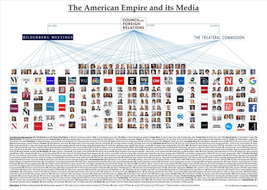 Whoever Controls The Narrative Controls The World