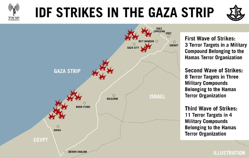 Israeli Warplanes Strike Gaza Strip. Hamas Launches 45 Rockets In Response
