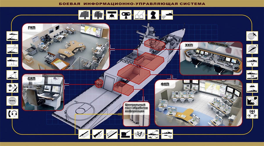 Russia To Get Robotized Multipurpose Corvettes By 2019-2021