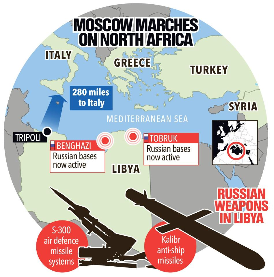 British Media Goes Wild: Now Russia Sends Troops, Military Bases, S-300 Systems And Kalibr Missiles To Libya