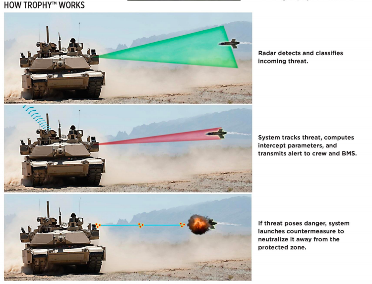 Robot Hover Tanks With Ray Guns? Army Looks To Replace M1
