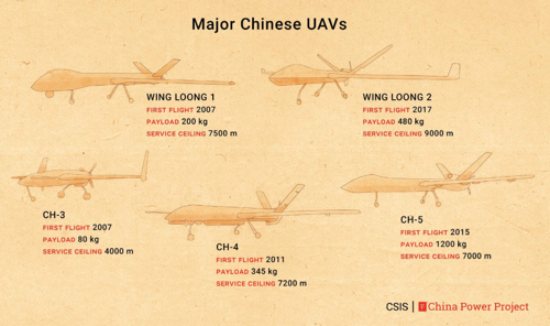 China Unveils World's Largest Transport Drone