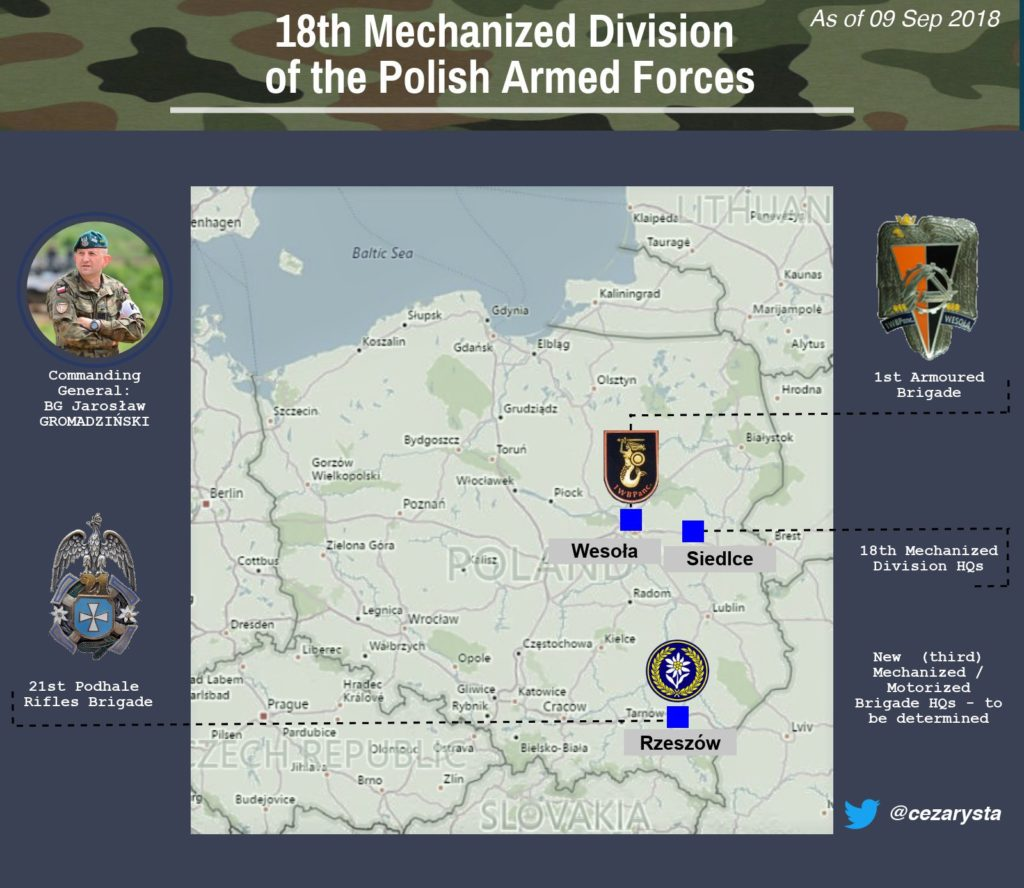Poland Is Forming 18th Armoured Division Near Borders With Ukraine And Belarus