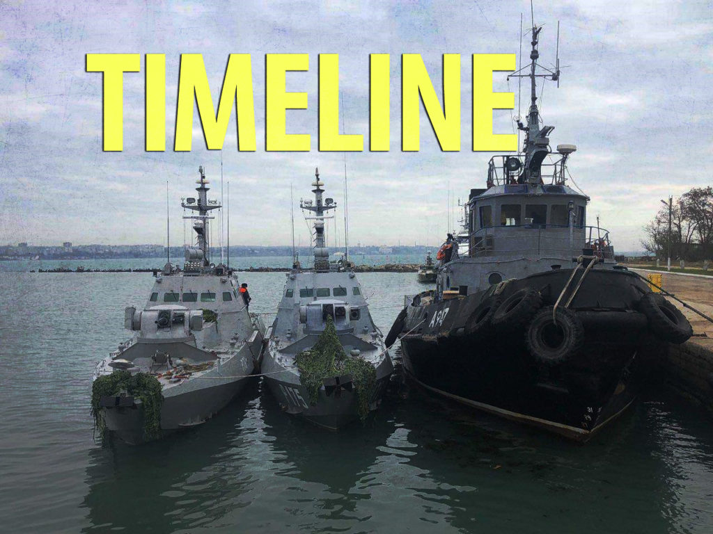 FSB: Detailed Timeline Of Provocation Acts Of Ukrainian Navy