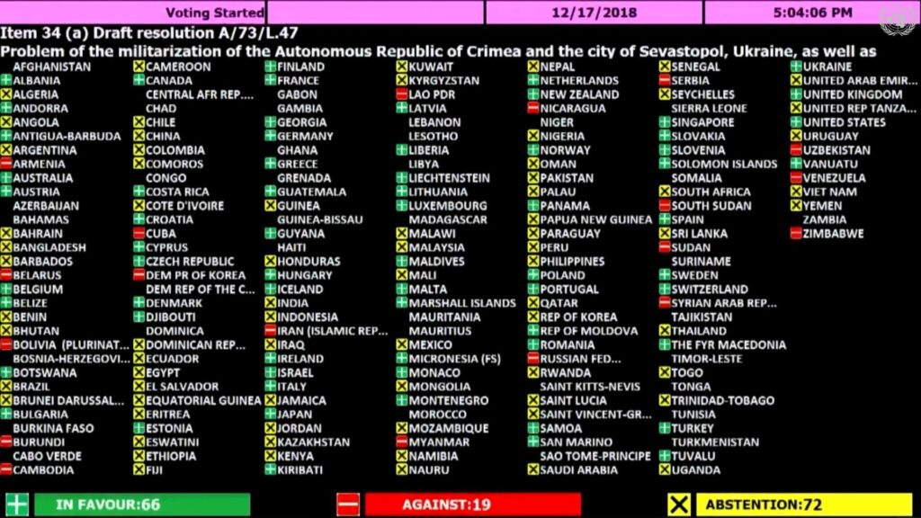 UN General Assembly Approves Resolution On Militarization Of Crimea Sending Signal Of Support To Poroshenko Regime