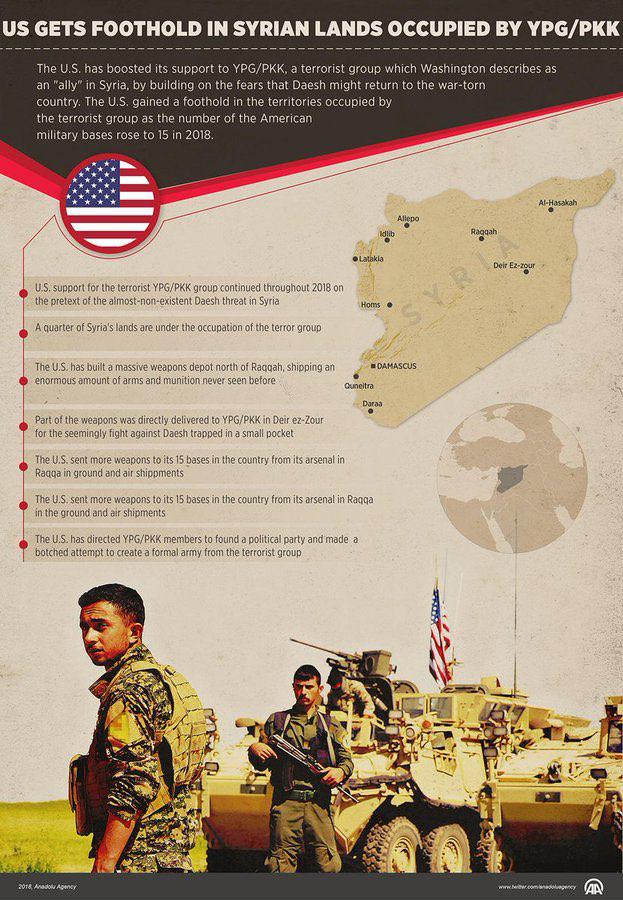 U.S. Is Preparing For Full Withdrawal From Syria: Confirmed