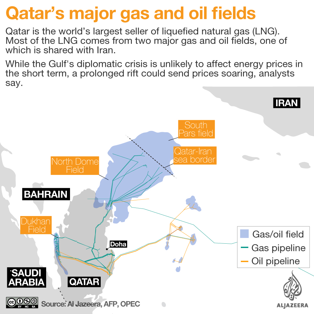 Qatar To Leave OPEC As Of January 1st, 2019