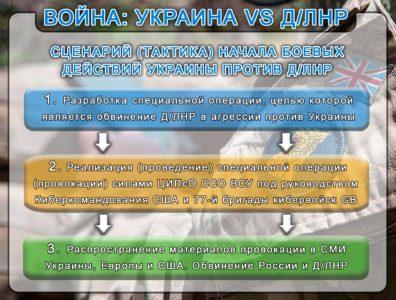 Hacker Group Reveals Scenarios Of Possible Ukrainian Provocations Against DPR, LPR And Russia