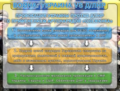 Hacker Group Reveals Scenarios Of Possible Ukrainian Provocations Against DPR, LPR And Russia