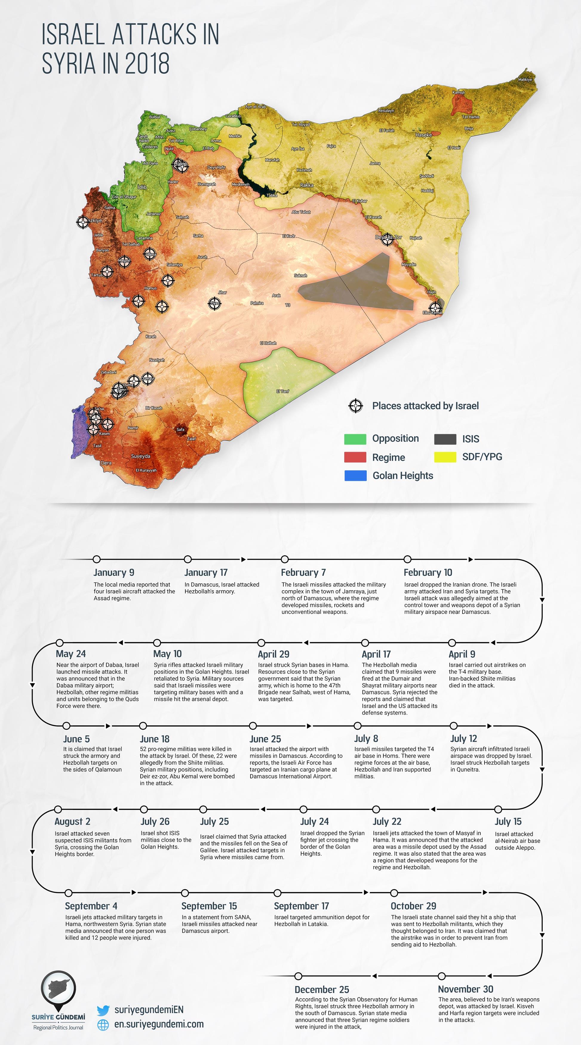 Israeli Strikes On Syria In 2018 (Map)