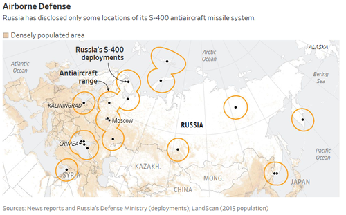 US Global Air Force Dominance Threatened By Russian S-400 Deployments: Wall Street Journal