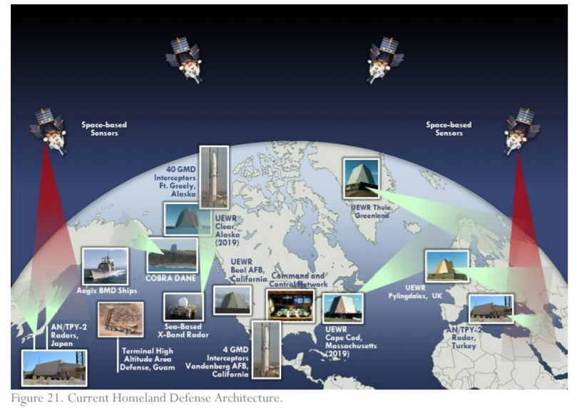 US Missile Defense Review. Who Is Instigating Global Conflict?