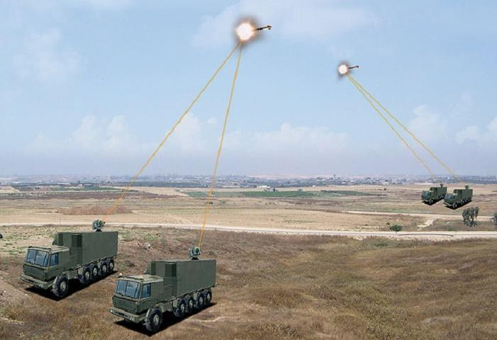 Israel Reportedly Achieves Progress In Development Of Own Laser Combat System, Plans To Reveal New Conventional Air-To-Surface Missile