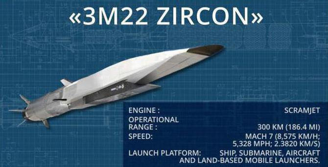 Russia's Zircon Hypersonic Cruise Missile. What We Know So Far