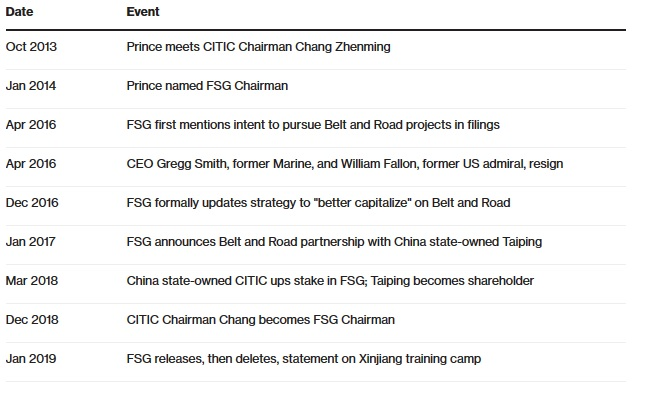 Erik Prince's New Company Falls Under Chinese Mainland Control? Former Black Water Chief To Build Training Camp In Xianjiang